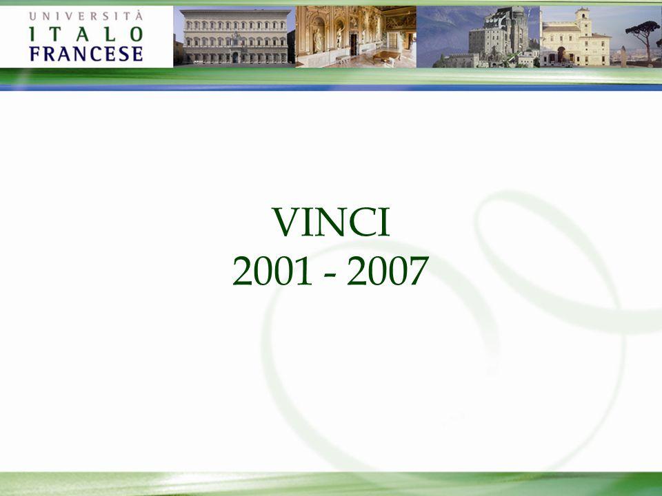 VINCI 2001 - 2007