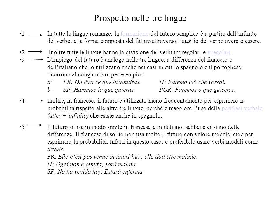 Prospetto nelle tre lingue 1In tutte le lingue romanze, la formazione del futuro semplice è a partire dallinfinito del verbo, e la forma composta del