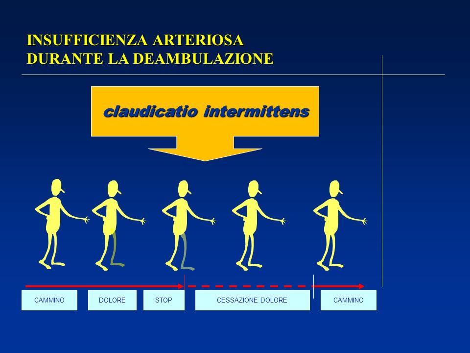 INSUFFICIENZA ARTERIOSA DURANTE LA DEAMBULAZIONE claudicatio intermittens CAMMINODOLORESTOPCESSAZIONE DOLORECAMMINO