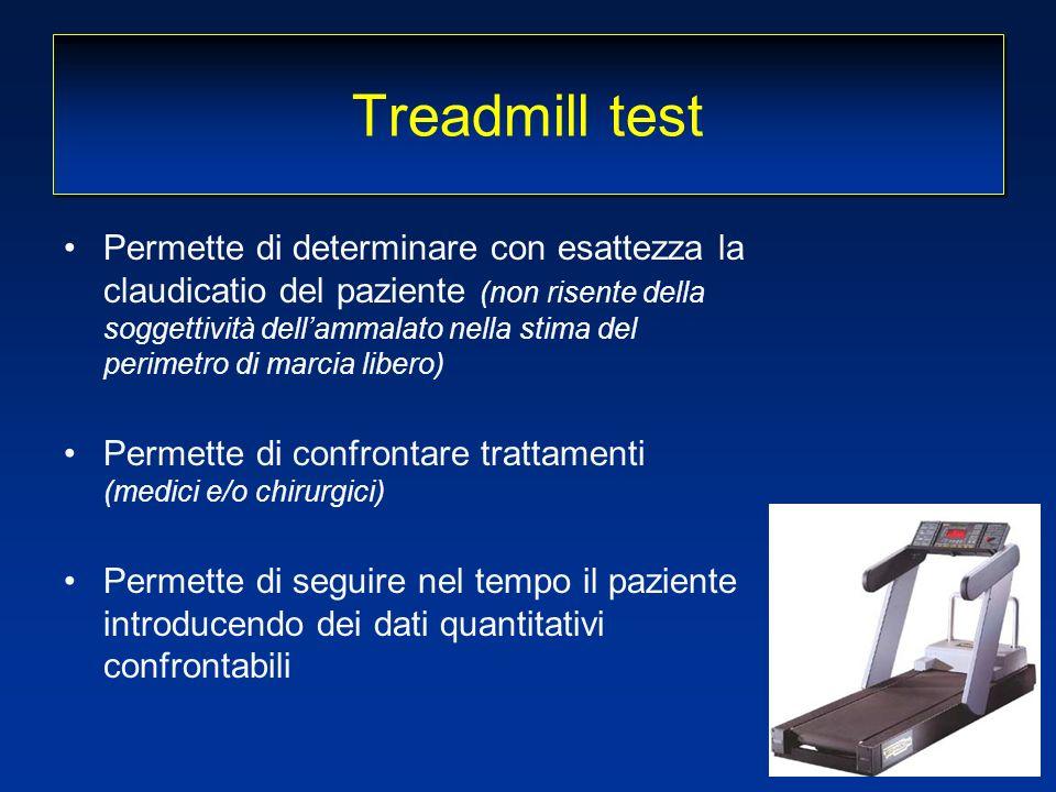 Treadmill test Permette di determinare con esattezza la claudicatio del paziente (non risente della soggettività dellammalato nella stima del perimetro di marcia libero) Permette di confrontare trattamenti (medici e/o chirurgici) Permette di seguire nel tempo il paziente introducendo dei dati quantitativi confrontabili