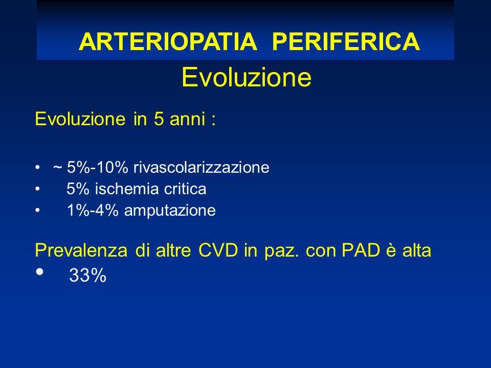 Evoluzione Evoluzione in 5 anni : ~ 5%-10% rivascolarizzazione 5% ischemia critica 1%-4% amputazione Prevalenza di altre CVD in paz.