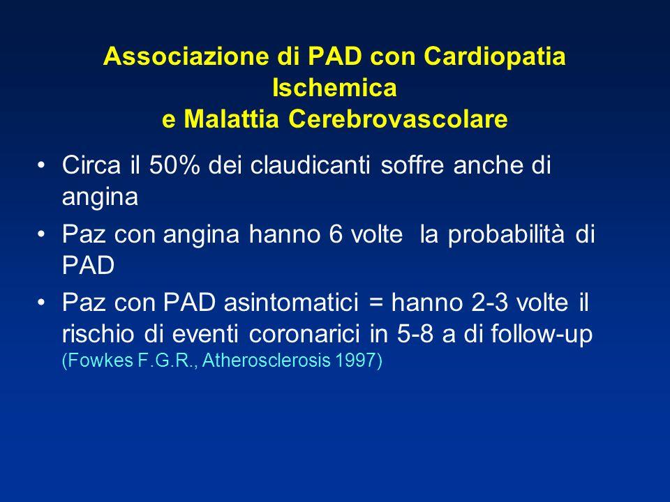 Associazione di PAD con Cardiopatia Ischemica e Malattia Cerebrovascolare Circa il 50% dei claudicanti soffre anche di angina Paz con angina hanno 6 volte la probabilità di PAD Paz con PAD asintomatici = hanno 2-3 volte il rischio di eventi coronarici in 5-8 a di follow-up (Fowkes F.G.R., Atherosclerosis 1997)