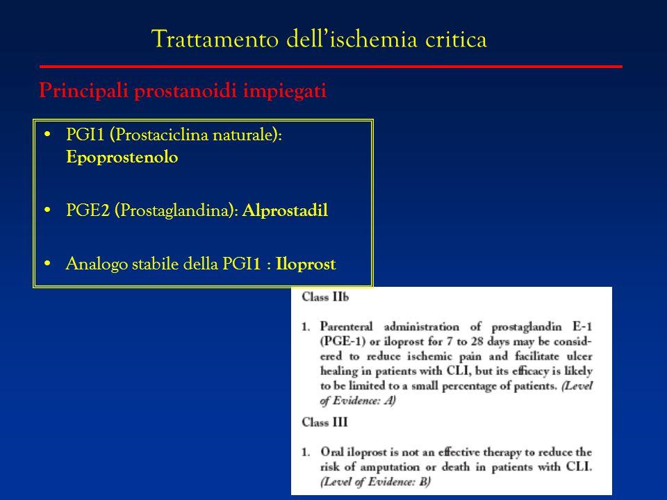 Trattamento dellischemia critica Principali prostanoidi impiegati PGI1 (Prostaciclina naturale): Epoprostenolo PGE 2 (Prostaglandina): Alprostadil Analogo stabile della PGI 1 : Iloprost