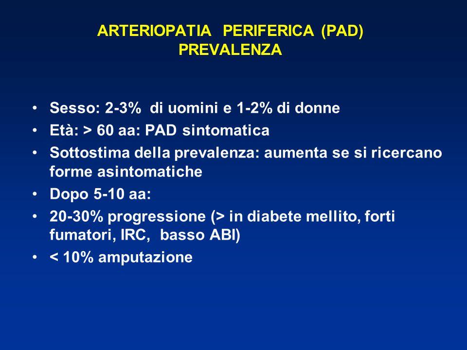 ARTERIOPATIA PERIFERICA (PAD) PREVALENZA Sesso: 2-3% di uomini e 1-2% di donne Età: > 60 aa: PAD sintomatica Sottostima della prevalenza: aumenta se si ricercano forme asintomatiche Dopo 5-10 aa: 20-30% progressione (> in diabete mellito, forti fumatori, IRC, basso ABI) < 10% amputazione