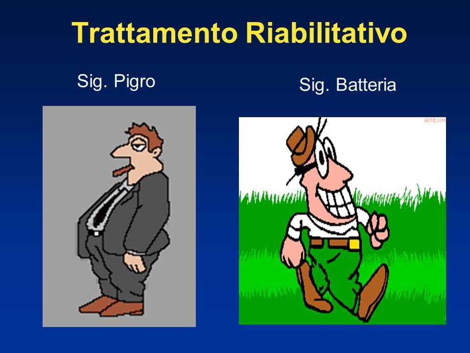Trattamento Riabilitativo Sig. Pigro Sig. Batteria