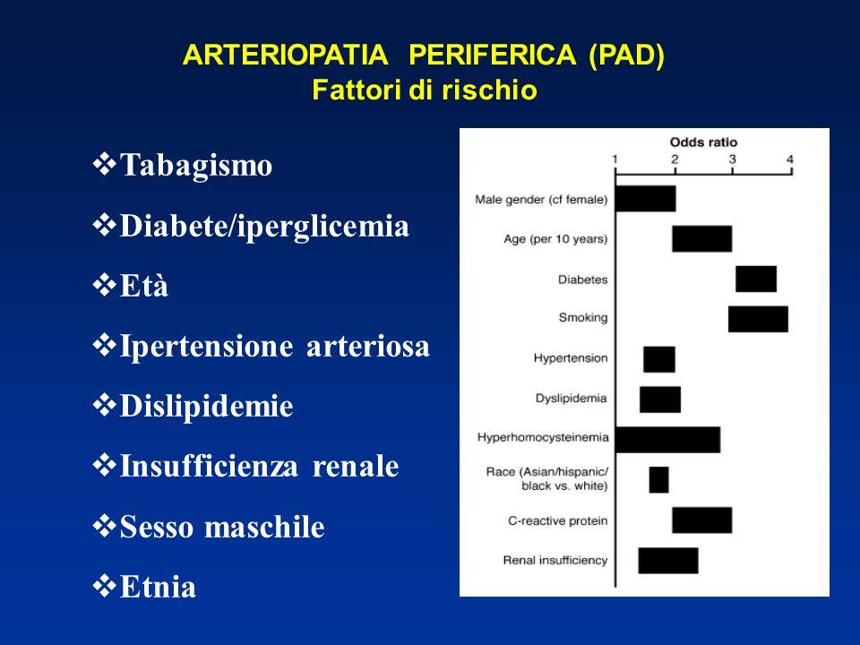 Tabagismo Diabete/iperglicemia Età Ipertensione arteriosa Dislipidemie Insufficienza renale Sesso maschile Etnia ARTERIOPATIA PERIFERICA (PAD) Fattori