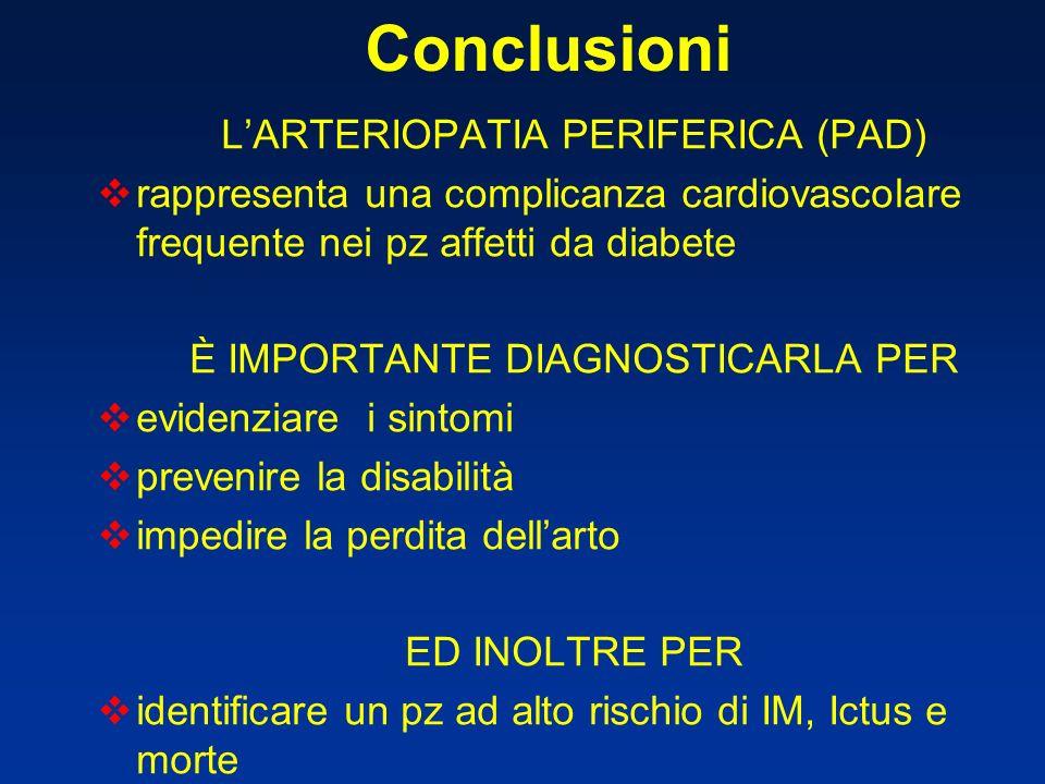 Conclusioni LARTERIOPATIA PERIFERICA (PAD) rappresenta una complicanza cardiovascolare frequente nei pz affetti da diabete È IMPORTANTE DIAGNOSTICARLA