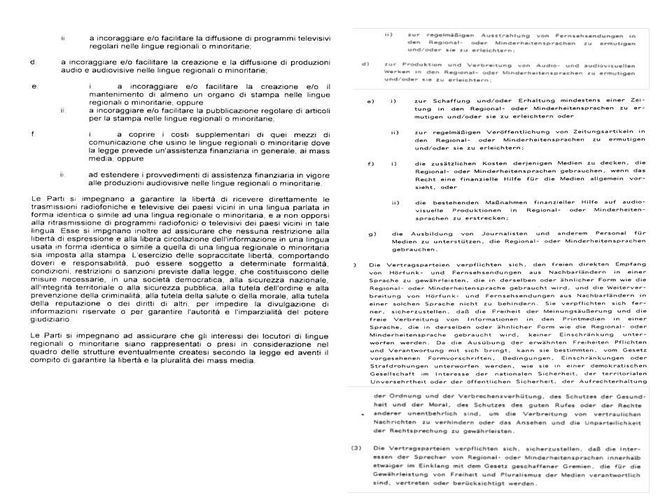 Convenzione-quadro per la protezione delle minoranze nazionali (1995) Art.