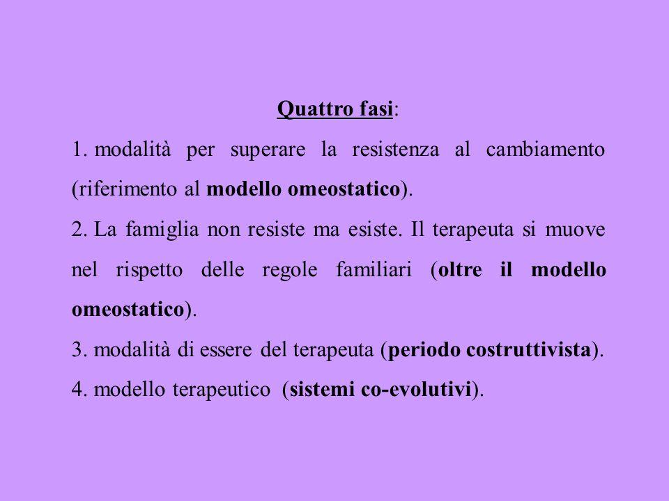 Quattro fasi: 1. modalità per superare la resistenza al cambiamento (riferimento al modello omeostatico). 2. La famiglia non resiste ma esiste. Il ter