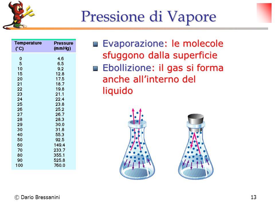 © Dario Bressanini13 Pressione di Vapore Evaporazione: le molecole sfuggono dalla superficie Ebollizione: il gas si forma anche allinterno del liquido