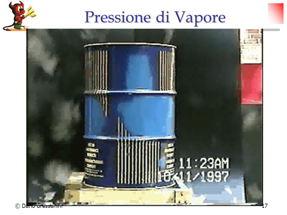 © Dario Bressanini17 Pressione di Vapore