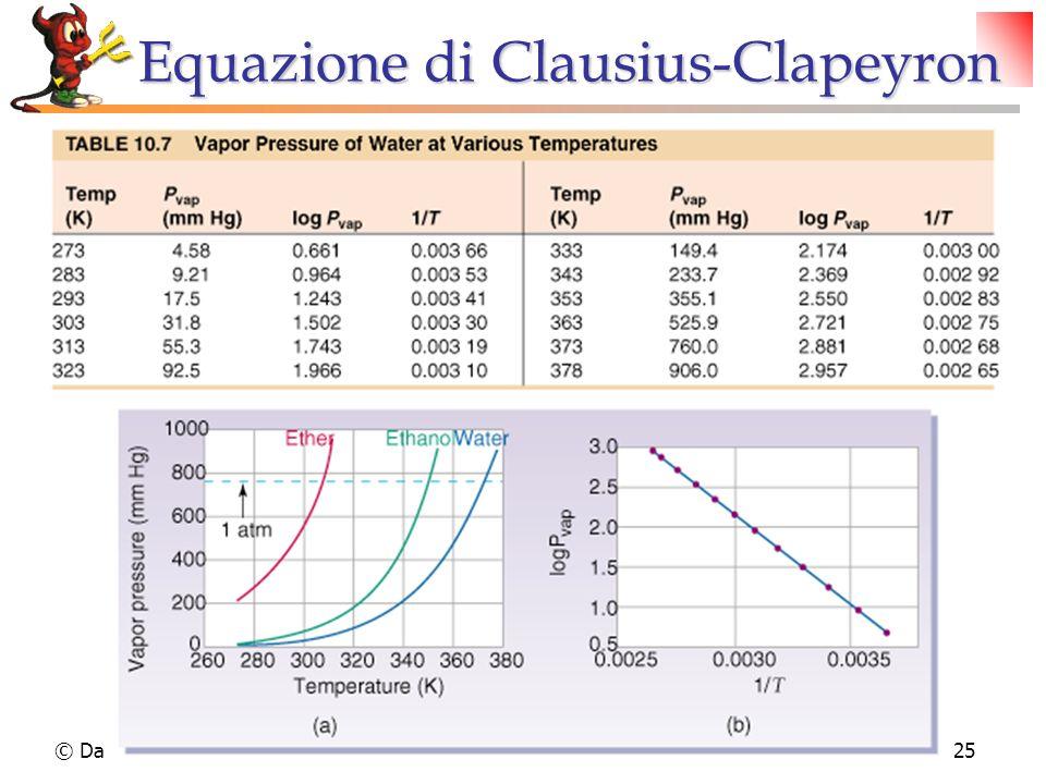 © Dario Bressanini25 Equazione di Clausius-Clapeyron