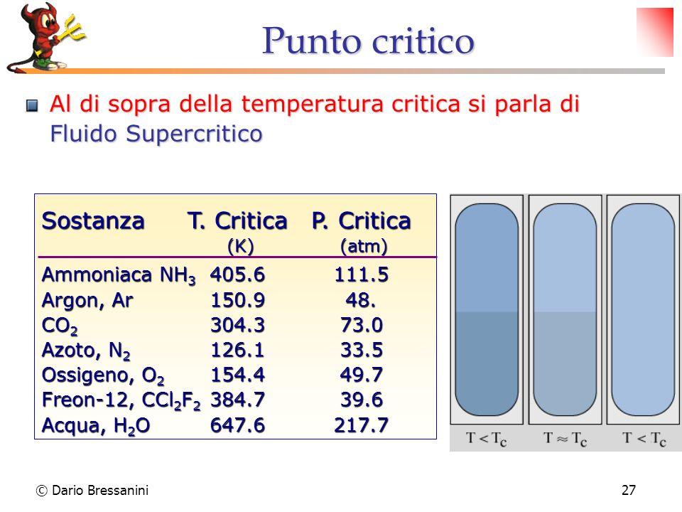 © Dario Bressanini27 Punto critico Al di sopra della temperatura critica si parla di Fluido Supercritico SostanzaT. Critica P. Critica (K) (atm) (K) (