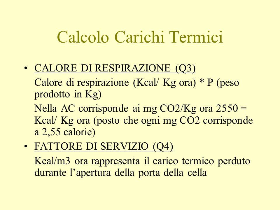Calcolo Carichi Termici CALORE DI RESPIRAZIONE (Q3) Calore di respirazione (Kcal/ Kg ora) * P (peso prodotto in Kg) Nella AC corrisponde ai mg CO2/Kg