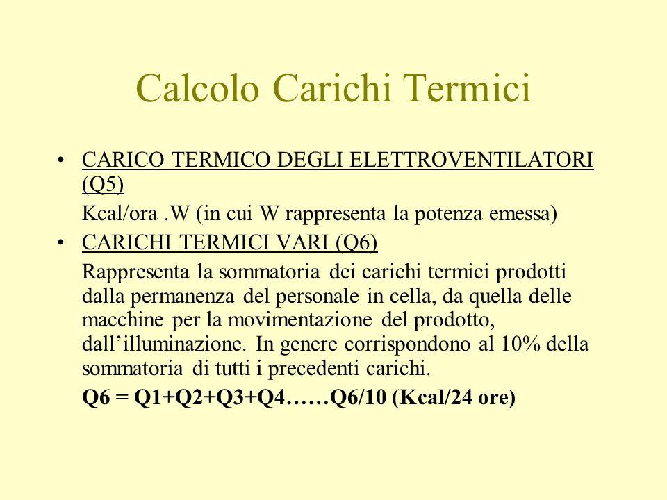 Calcolo Carichi Termici CARICO TERMICO DEGLI ELETTROVENTILATORI (Q5) Kcal/ora.W (in cui W rappresenta la potenza emessa) CARICHI TERMICI VARI (Q6) Rap