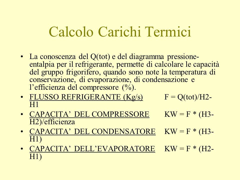 Calcolo Carichi Termici La conoscenza del Q(tot) e del diagramma pressione- entalpia per il refrigerante, permette di calcolare le capacità del gruppo