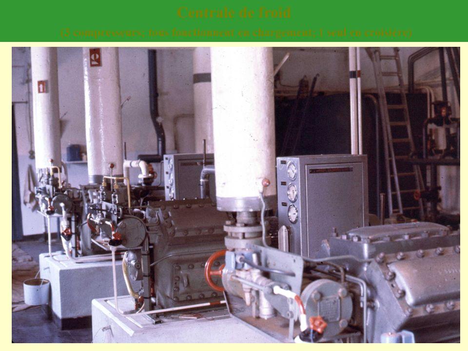 Centrale de froid (3 compresseurs; tous fonctionnent en chargement; 1 seul en croisière)
