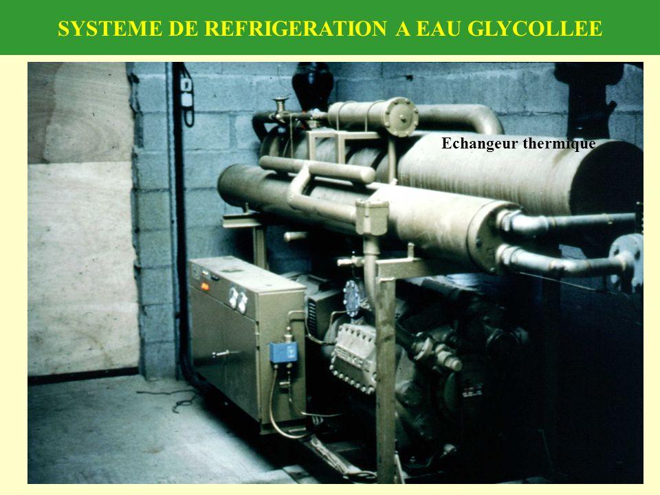 SYSTEME DE REFRIGERATION A EAU GLYCOLLEE Echangeur thermique