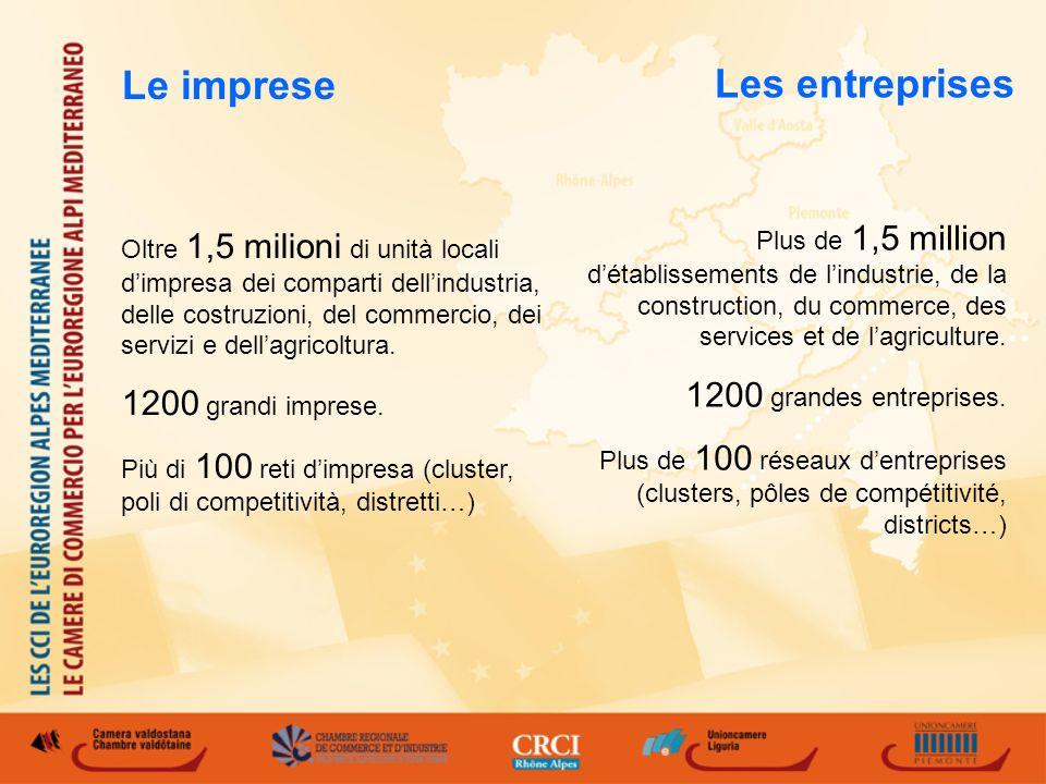 Les entreprises Plus de 1,5 million détablissements de lindustrie, de la construction, du commerce, des services et de lagriculture.