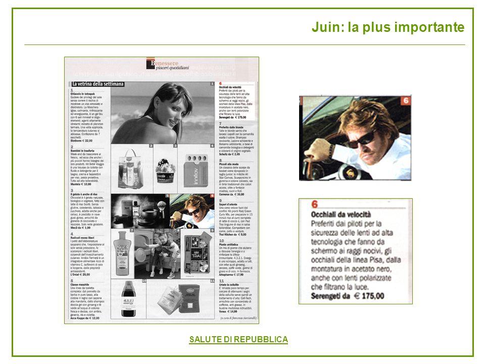 Donna in Forma di Donna Moderna: diffusion 481.500 - readership 2.129.000 Bushnell Outdoor Camera – Valorisation:.