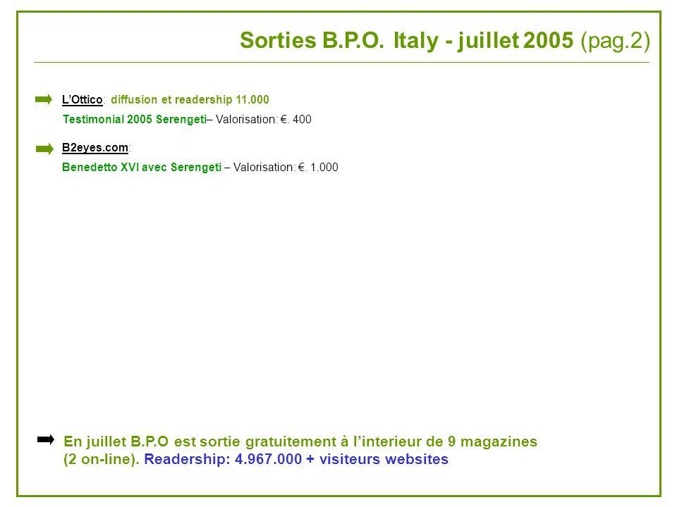 LOttico: diffusion et readership 11.000 Testimonial 2005 Serengeti– Valorisation:.