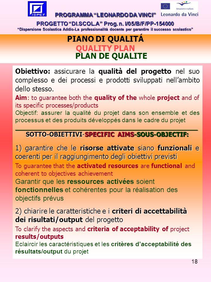 18 Obiettivo: assicurare la qualità del progetto nel suo complesso e dei processi e prodotti sviluppati nellambito dello stesso.