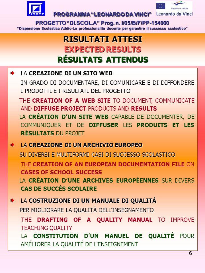 6 RISULTATI ATTESI EXPECTED RESULTS RÉSULTATS ATTENDUS LA CREAZIONE DI UN SITO WEB IN GRADO DI DOCUMENTARE, DI COMUNICARE E DI DIFFONDERE I PRODOTTI E I RISULTATI DEL PROGETTO IN GRADO DI DOCUMENTARE, DI COMUNICARE E DI DIFFONDERE I PRODOTTI E I RISULTATI DEL PROGETTO THE CREATION OF A WEB SITE TO DOCUMENT, COMMUNICATE AND DIFFUSE PROJECT PRODUCTS AND RESULTS LA CRÉATION DUN SITE WEB CAPABLE DE DOCUMENTER, DE COMMUNIQUER ET DE DIFFUSER LES PRODUITS ET LES RÉSULTATS DU PROJET LA CREAZIONE DI UN ARCHIVIO EUROPEO SU DIVERSI E MULTIFORMI CASI DI SUCCESSO SCOLASTICO SU DIVERSI E MULTIFORMI CASI DI SUCCESSO SCOLASTICO THE CREATION OF AN EUROPEAN DOCUMENTATION FILE ON CASES OF SCHOOL SUCCESS LA CRÉATION DUNE ARCHIVES EUROPÉENNES SUR DIVERS CAS DE SUCCÈS SCOLAIRE LA COSTRUZIONE DI UN MANUALE DI QUALITÁ PER MIGLIORARE LA QUALITÀ DELLINSEGNAMENTO PER MIGLIORARE LA QUALITÀ DELLINSEGNAMENTO THE DRAFTING OF A QUALITY MANUAL TO IMPROVE TEACHING QUALITY LA CONSTITUTION DUN MANUEL DE QUALITÉ POUR AMÉLIORER LA QUALITÉ DE LENSEIGNEMENT PROGRAMMA LEONARDO DA VINCI PROGETTO DI.SCOL.A Prog.