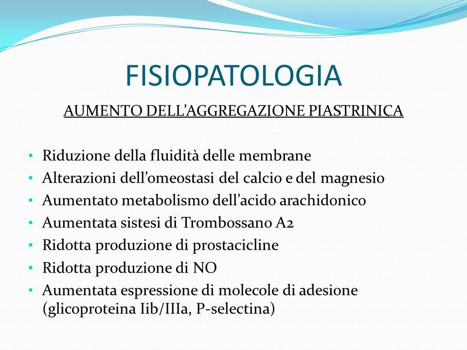 FISIOPATOLOGIA AUMENTO DELLAGGREGAZIONE PIASTRINICA Riduzione della fluidità delle membrane Alterazioni dellomeostasi del calcio e del magnesio Aument