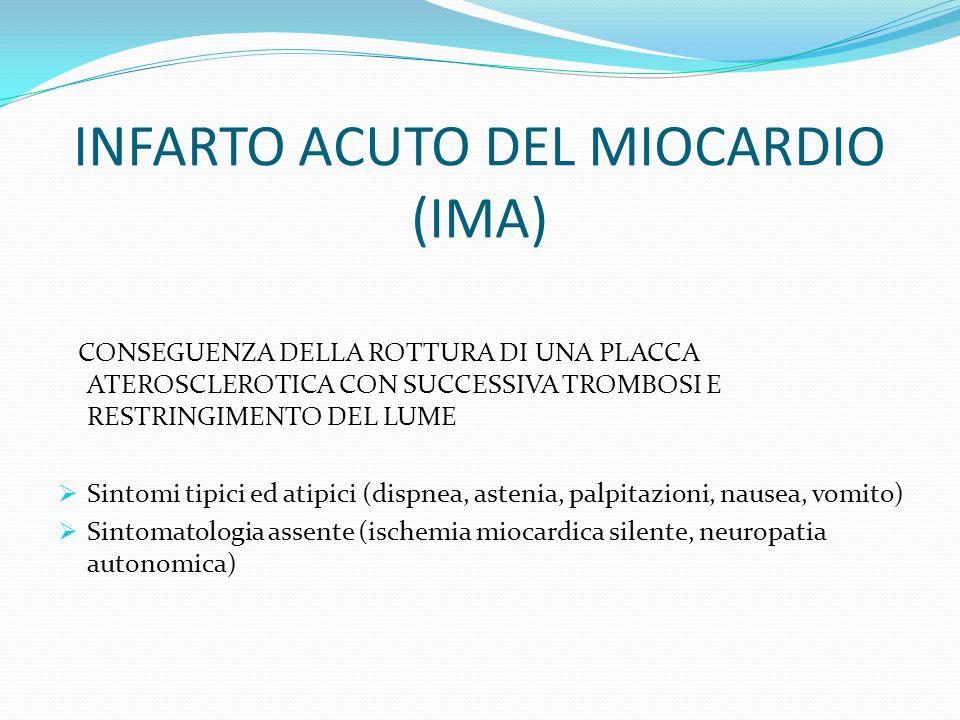 INFARTO ACUTO DEL MIOCARDIO (IMA) CONSEGUENZA DELLA ROTTURA DI UNA PLACCA ATEROSCLEROTICA CON SUCCESSIVA TROMBOSI E RESTRINGIMENTO DEL LUME Sintomi ti