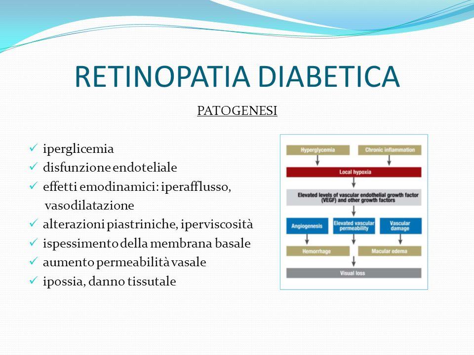 RETINOPATIA DIABETICA PATOGENESI iperglicemia disfunzione endoteliale effetti emodinamici: iperafflusso, vasodilatazione alterazioni piastriniche, ipe