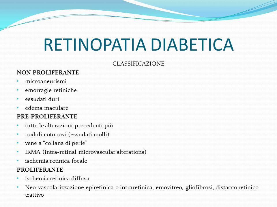 RETINOPATIA DIABETICA CLASSIFICAZIONE NON PROLIFERANTE microaneurismi emorragie retiniche essudati duri edema maculare PRE-PROLIFERANTE tutte le alter