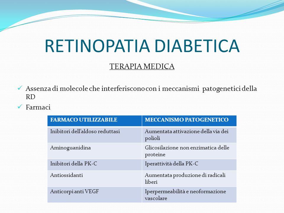 RETINOPATIA DIABETICA TERAPIA MEDICA Assenza di molecole che interferiscono con i meccanismi patogenetici della RD Farmaci FARMACO UTILIZZABILEMECCANI