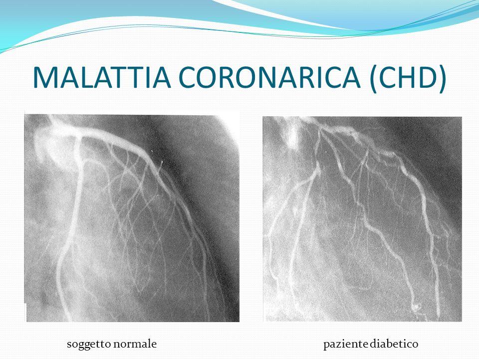 MALATTIA CORONARICA (CHD) soggetto normalepaziente diabetico