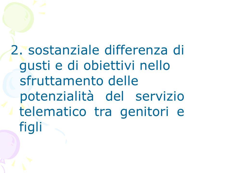 2. sostanziale differenza di gusti e di obiettivi nello sfruttamento delle potenzialità del servizio telematico tra genitori e figli