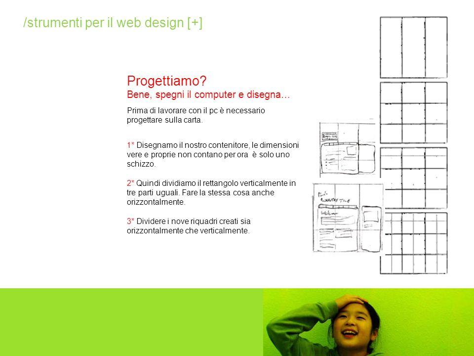 Prima di lavorare con il pc è necessario progettare sulla carta. 1* Disegnamo il nostro contenitore, le dimensioni vere e proprie non contano per ora