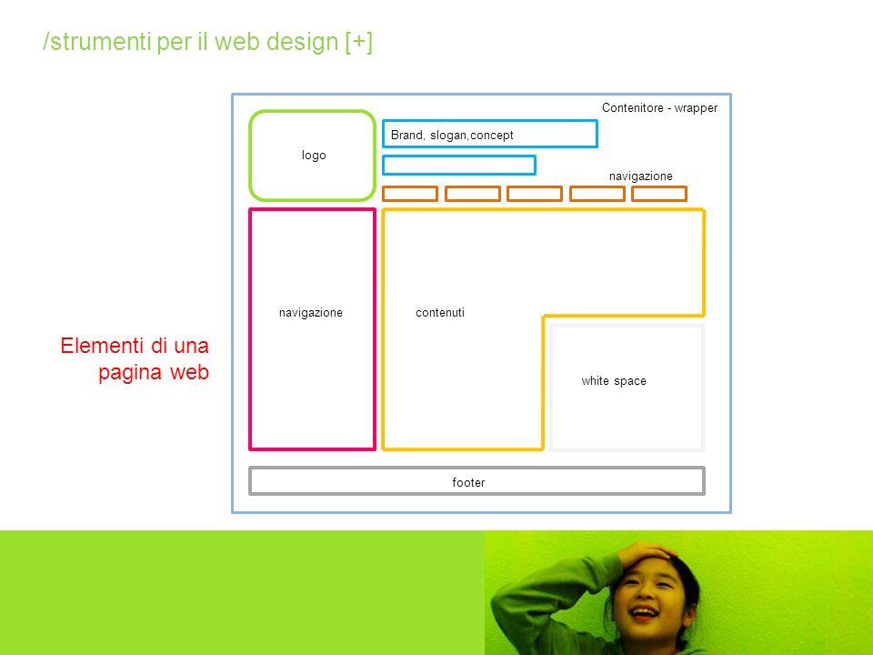 logo navigazionecontenuti Brand, slogan,concept navigazione footer Contenitore - wrapper white space Elementi di una pagina web /strumenti per il web