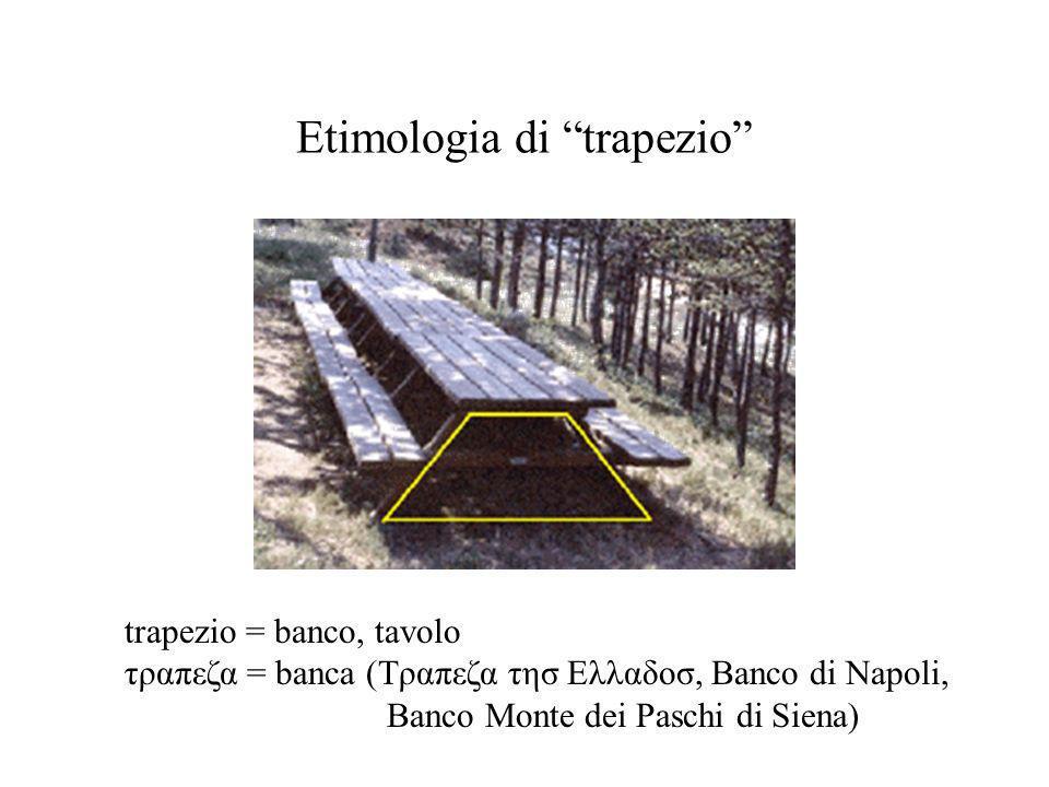 Etimologia di trapezio trapezio = banco, tavolo τραπεζα = banca (Τραπεζα τησ Ελλαδοσ, Banco di Napoli, Banco Monte dei Paschi di Siena)