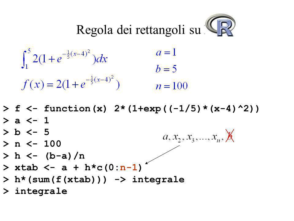 Regola dei rettangoli su R > f a b n h xtab h*(sum(f(xtab))) -> integrale > integrale
