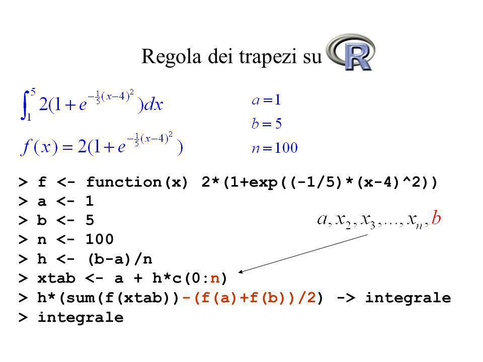 Regola dei trapezi su R > f a b n h xtab h*(sum(f(xtab))-(f(a)+f(b))/2) -> integrale > integrale