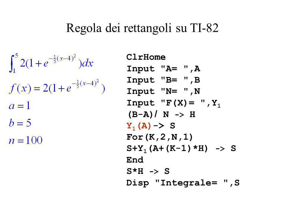 Regola dei rettangoli su TI-82 ClrHome Input