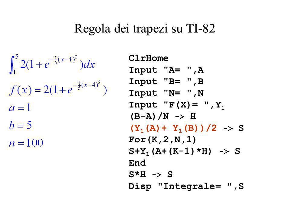 Regola dei trapezi su TI-82 ClrHome Input
