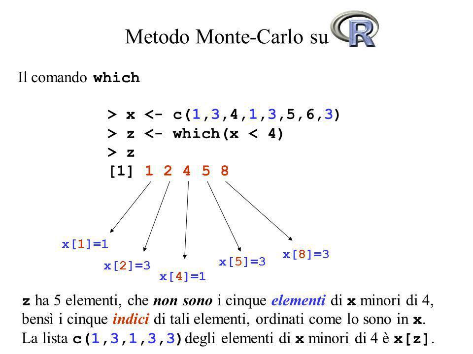 Metodo Monte-Carlo su R > x <- c(1,3,4,1,3,5,6,3) > z <- which(x < 4) > z [1] 1 2 4 5 8 Il comando which x[1]=1 x[2]=3 x[4]=1 x[5]=3 x[8]=3 z ha 5 ele