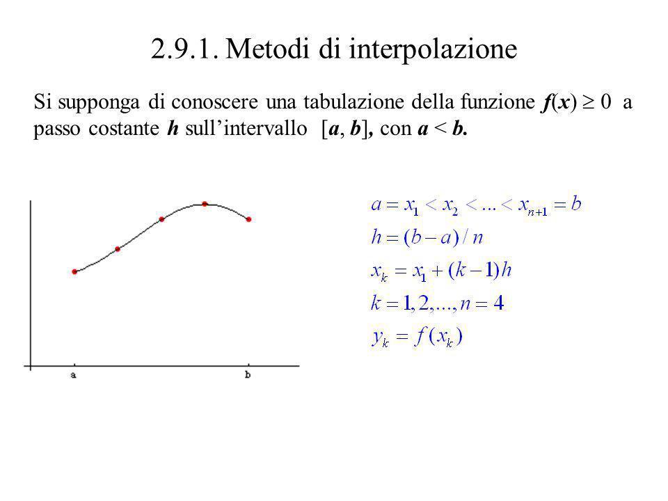 2.9.1. Metodi di interpolazione Si supponga di conoscere una tabulazione della funzione f(x) 0 a passo costante h sullintervallo [a, b], con a < b.