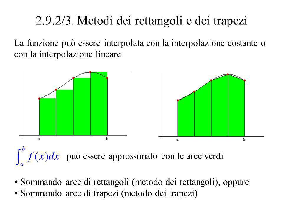 2.9.2/3. Metodi dei rettangoli e dei trapezi La funzione può essere interpolata con la interpolazione costante o con la interpolazione lineare può ess