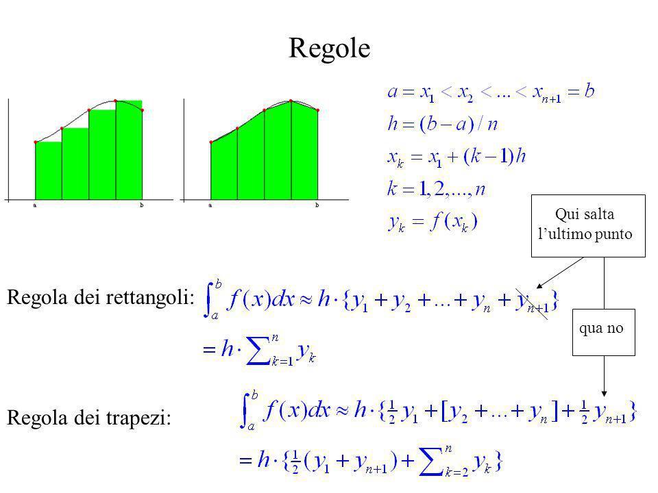 > f <- function(x) 2*(1+exp(-(1/5)*(x-4)^2)) > a <- 1 > b <- 5 > n <- 250 > h x<-a+c(0:n)*h > y <-f(x) > plot(x,y) > (sum(y)-(y[1]+y[n+1])/2)*h [1] 13.60861 > f2 <- function(x) (4/25)*(27-16*x+2*x^2)*exp(-(1/5)*(x-4)^2) > curve(abs(f2(x)),1,5) > M2 <- 0.8 > (1/8)*M2*(b-a)^3/n^2 [1] 0.0001024 >