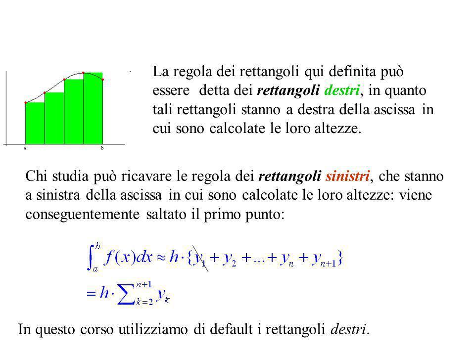 La regola dei rettangoli qui definita può essere detta dei rettangoli destri, in quanto tali rettangoli stanno a destra della ascissa in cui sono calc