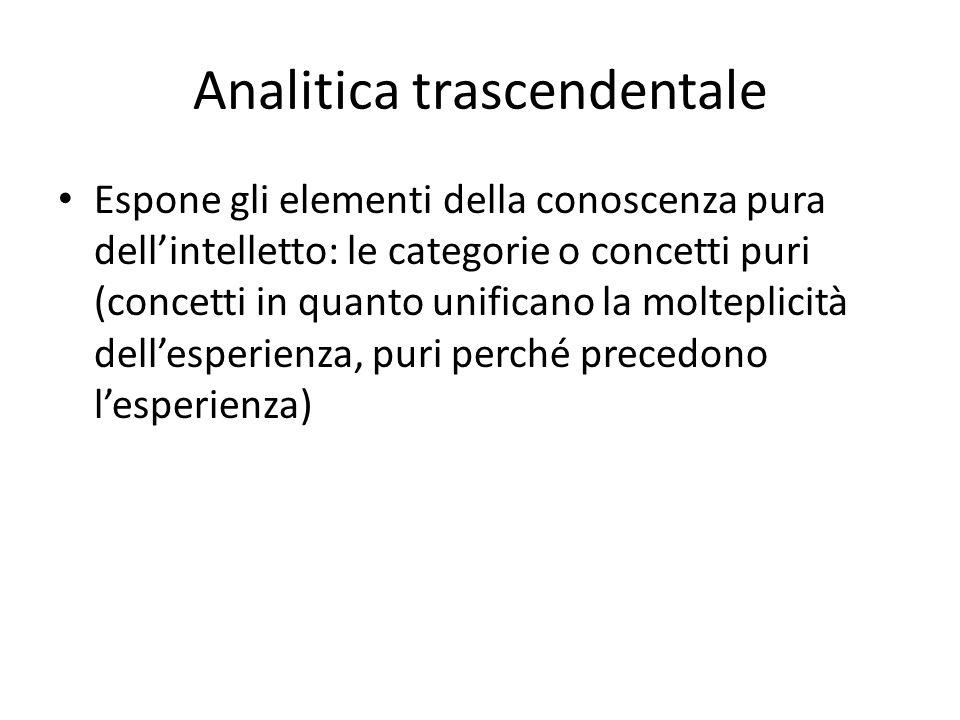Analitica trascendentale Espone gli elementi della conoscenza pura dellintelletto: le categorie o concetti puri (concetti in quanto unificano la molte
