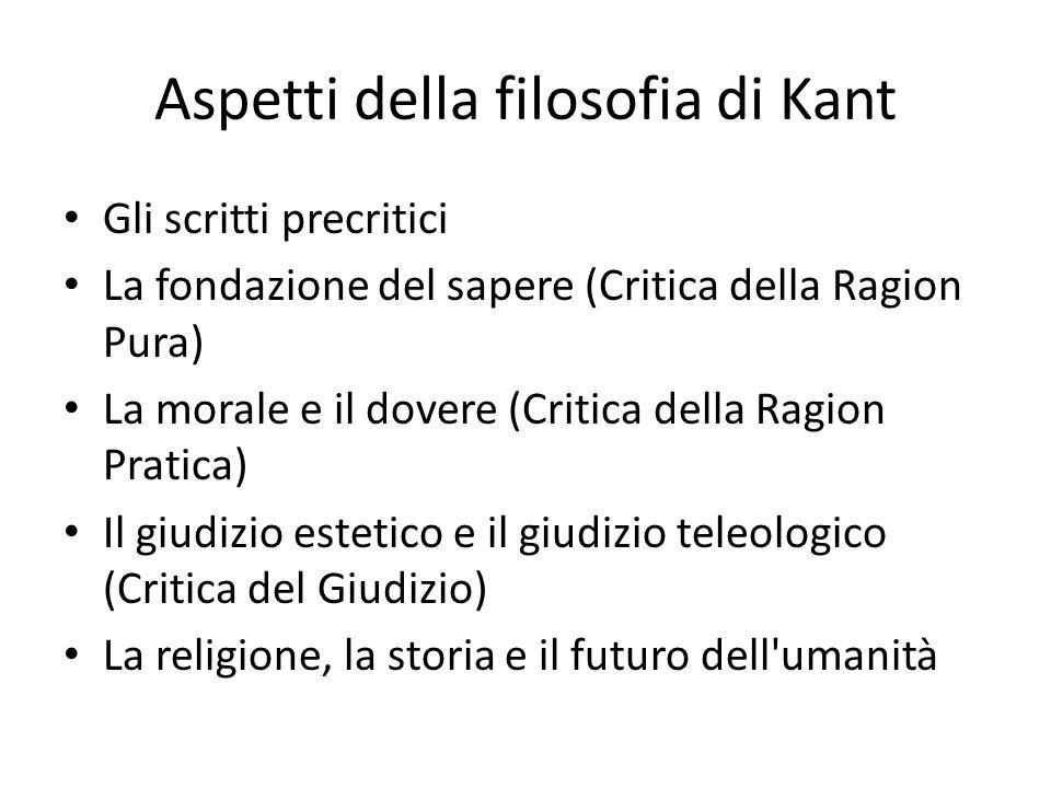 Aspetti della filosofia di Kant Gli scritti precritici La fondazione del sapere (Critica della Ragion Pura) La morale e il dovere (Critica della Ragio
