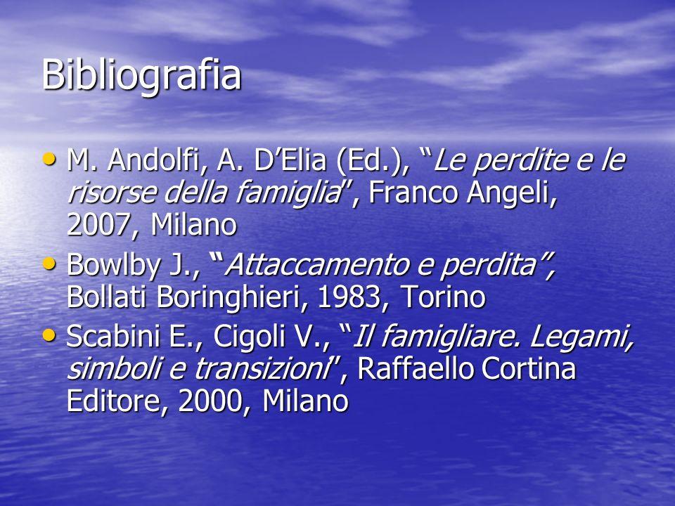 Bibliografia M. Andolfi, A. DElia (Ed.), Le perdite e le risorse della famiglia, Franco Angeli, 2007, Milano M. Andolfi, A. DElia (Ed.), Le perdite e