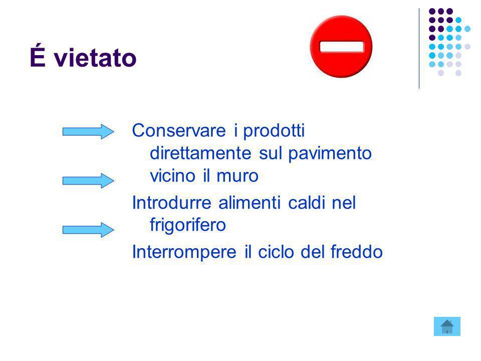 É vietato Conservare i prodotti direttamente sul pavimento vicino il muro Introdurre alimenti caldi nel frigorifero Interrompere il ciclo del freddo